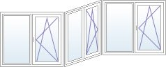 Алюминиевый профиль REHAU
