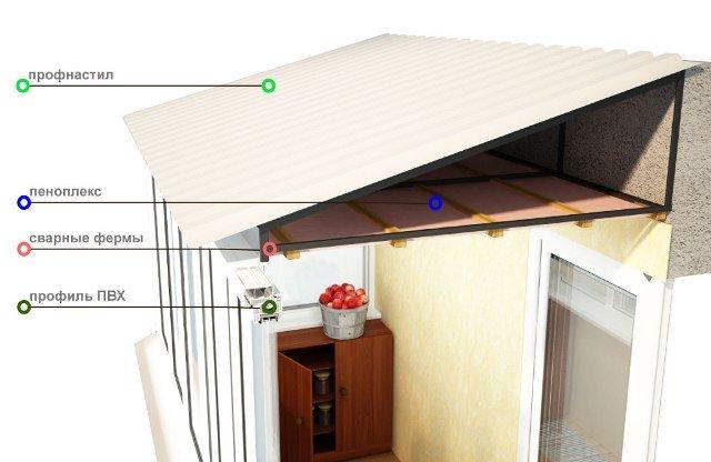 монтаж крыш балкона