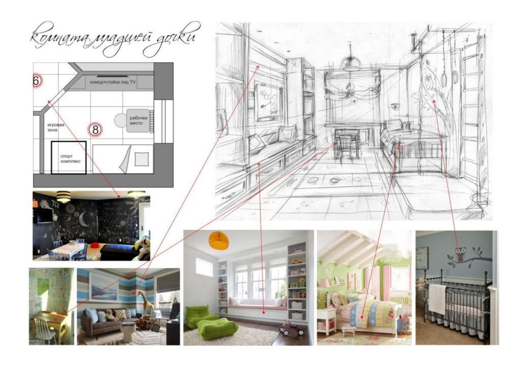 дизайн проект помещений